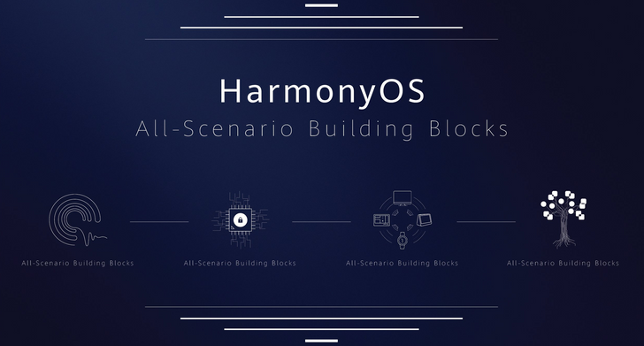 Huawei's Android replacement HarmonyOS is reportedly far from finished