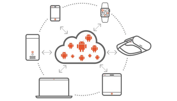 Canonical, creator of Ubuntu Linux, wants to stream Android games and apps from the cloud